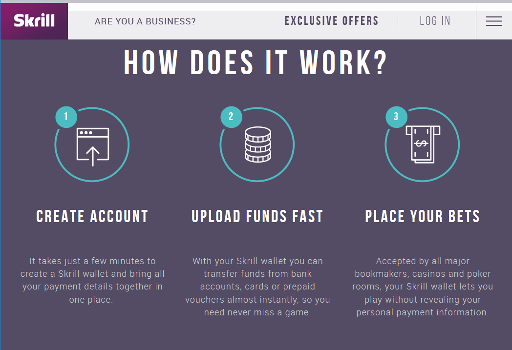 skrill payments in online casinos